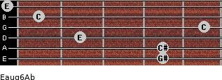 Eaug6/Ab for guitar on frets 4, 4, 2, 5, 1, 0