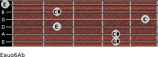 Eaug6/Ab for guitar on frets 4, 4, 2, 5, 2, 0