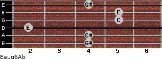 Eaug6/Ab for guitar on frets 4, 4, 2, 5, 5, 4