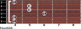 Eaug6/Ab for guitar on frets 4, 4, 6, 5, 5, 4