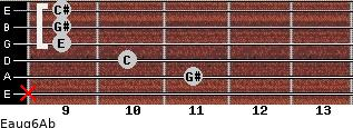 Eaug6/Ab for guitar on frets x, 11, 10, 9, 9, 9