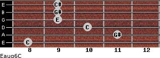 Eaug6/C for guitar on frets 8, 11, 10, 9, 9, 9