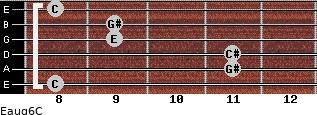 Eaug6/C for guitar on frets 8, 11, 11, 9, 9, 8