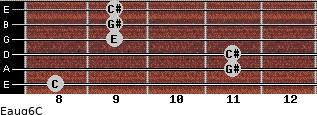 Eaug6/C for guitar on frets 8, 11, 11, 9, 9, 9