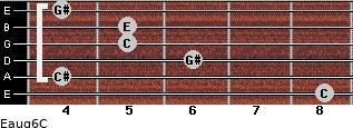 Eaug6/C for guitar on frets 8, 4, 6, 5, 5, 4