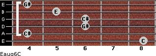 Eaug6/C for guitar on frets 8, 4, 6, 6, 5, 4