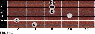 Eaug6/C for guitar on frets 8, 7, 10, 9, 9, 9