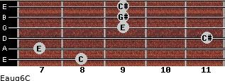 Eaug6/C for guitar on frets 8, 7, 11, 9, 9, 9