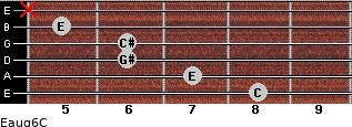 Eaug6/C for guitar on frets 8, 7, 6, 6, 5, x