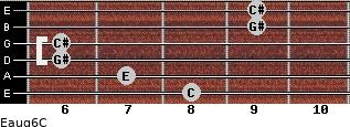 Eaug6/C for guitar on frets 8, 7, 6, 6, 9, 9