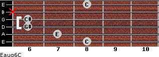 Eaug6/C for guitar on frets 8, 7, 6, 6, x, 8