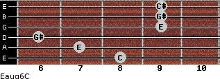 Eaug6/C for guitar on frets 8, 7, 6, 9, 9, 9