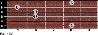 Eaug6/C for guitar on frets 8, x, 6, 6, 5, 8