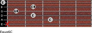 Eaug6/C for guitar on frets x, 3, 2, 1, 2, 0