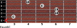 Eaug6/C for guitar on frets x, 3, 6, 6, 5, 4