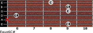 Eaug6/C# for guitar on frets 9, x, 6, 9, 9, 8