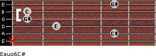Eaug6/C# for guitar on frets x, 4, 2, 1, 1, 4