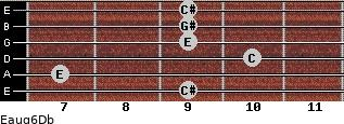 Eaug6/Db for guitar on frets 9, 7, 10, 9, 9, 9