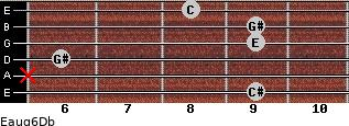 Eaug6/Db for guitar on frets 9, x, 6, 9, 9, 8