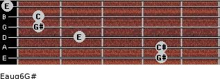 Eaug6/G# for guitar on frets 4, 4, 2, 1, 1, 0