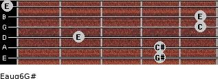 Eaug6/G# for guitar on frets 4, 4, 2, 5, 5, 0