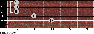 Eaug6/G# for guitar on frets x, 11, 10, 9, 9, 9