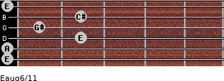 Eaug6/11 for guitar on frets 0, 0, 2, 1, 2, 0