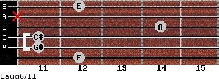Eaug6/11 for guitar on frets 12, 11, 11, 14, x, 12