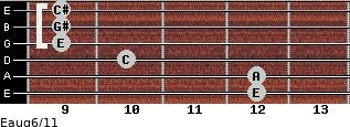 Eaug6/11 for guitar on frets 12, 12, 10, 9, 9, 9