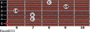 Eaug6/11 for guitar on frets x, 7, 7, 6, 9, 8