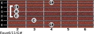 Eaug6/11/G# for guitar on frets 4, 3, 2, 2, 2, 4