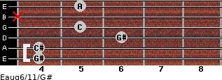 Eaug6/11/G# for guitar on frets 4, 4, 6, 5, x, 5
