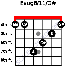 Eaug6/11/G# for guitar on frets 4, 4, 7, 6, 5, 4