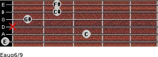 Eaug6/9 for guitar on frets 0, 3, x, 1, 2, 2