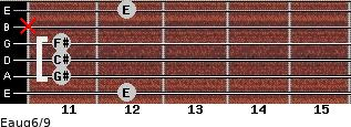 Eaug6/9 for guitar on frets 12, 11, 11, 11, x, 12
