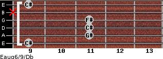Eaug6/9/Db for guitar on frets 9, 11, 11, 11, x, 9