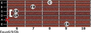Eaug6/9/Db for guitar on frets 9, x, 6, 6, 7, 8