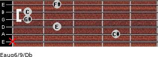 Eaug6/9/Db for guitar on frets x, 4, 2, 1, 1, 2