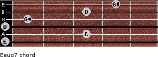 Eaug7 for guitar on frets 0, 3, 0, 1, 3, 4