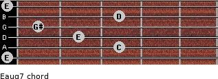 Eaug7 for guitar on frets 0, 3, 2, 1, 3, 0