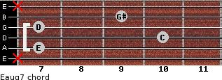 Eaug7 for guitar on frets x, 7, 10, 7, 9, x