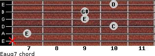 Eaug7 for guitar on frets x, 7, 10, 9, 9, 10
