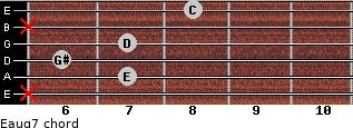 Eaug7 for guitar on frets x, 7, 6, 7, x, 8