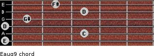 Eaug9 for guitar on frets 0, 3, 0, 1, 3, 2
