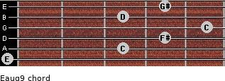 Eaug9 for guitar on frets 0, 3, 4, 5, 3, 4