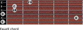 Eaug9 for guitar on frets 0, 5, 0, 1, 1, 2