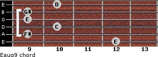 Eaug9 for guitar on frets 12, 9, 10, 9, 9, 10