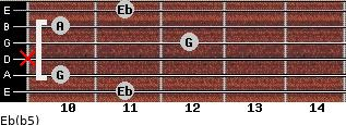 Eb(b5) for guitar on frets 11, 10, x, 12, 10, 11
