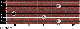 Eb for guitar on frets 11, 10, 8, x, 11, x