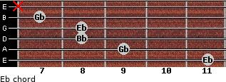 Eb- for guitar on frets 11, 9, 8, 8, 7, x